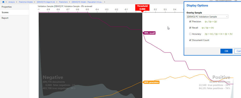 Visual Predictive Coding | Ringtail E-discovery Software