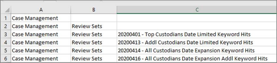 Example of format for .csv file in Excel