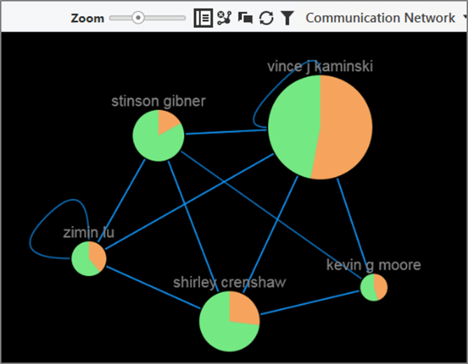 The visualization pane