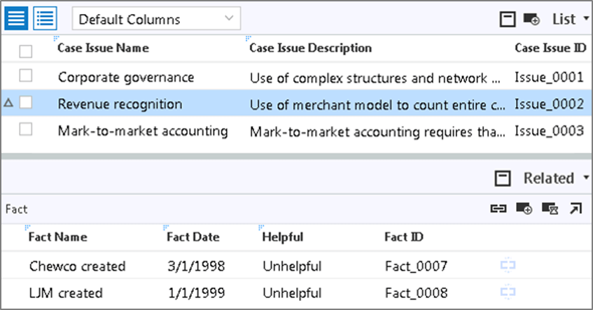 A Case Issue entity item is selected in the List pane, and connected Fact entity items appear in the Related pane