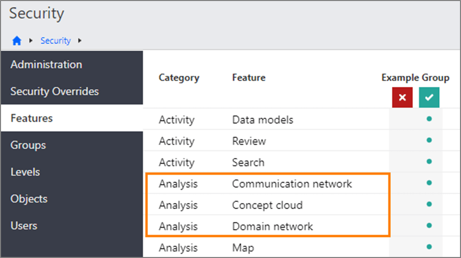 Security Features page showing the following settings for the Social Network Analystics features: Communication network, Concept cloud, and Domain network