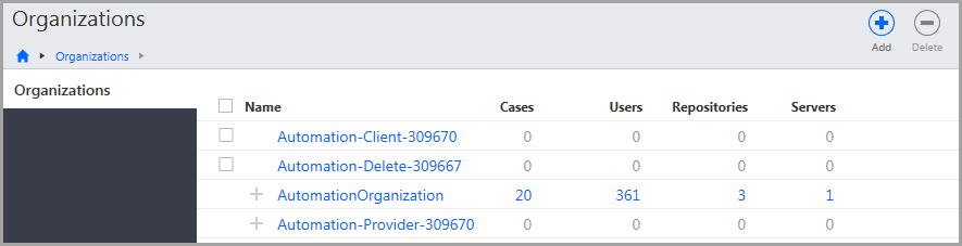 Organizations page showing the Servers column