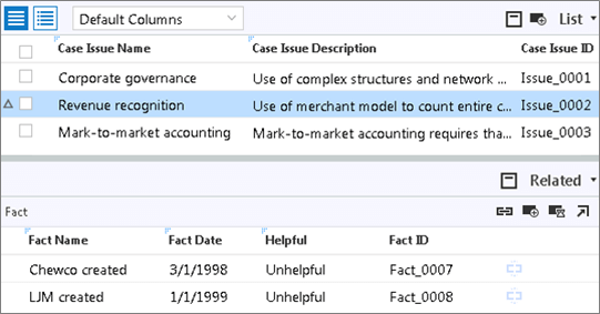 A Case Issue entity item is selected in the List pane, and connected Fact entity items appear in the Related pane.