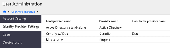 Identity Provider Settings page with provider configurations.