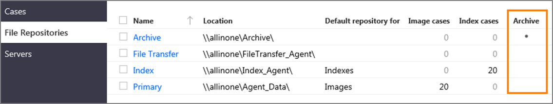 Archive column for File Repositories table.